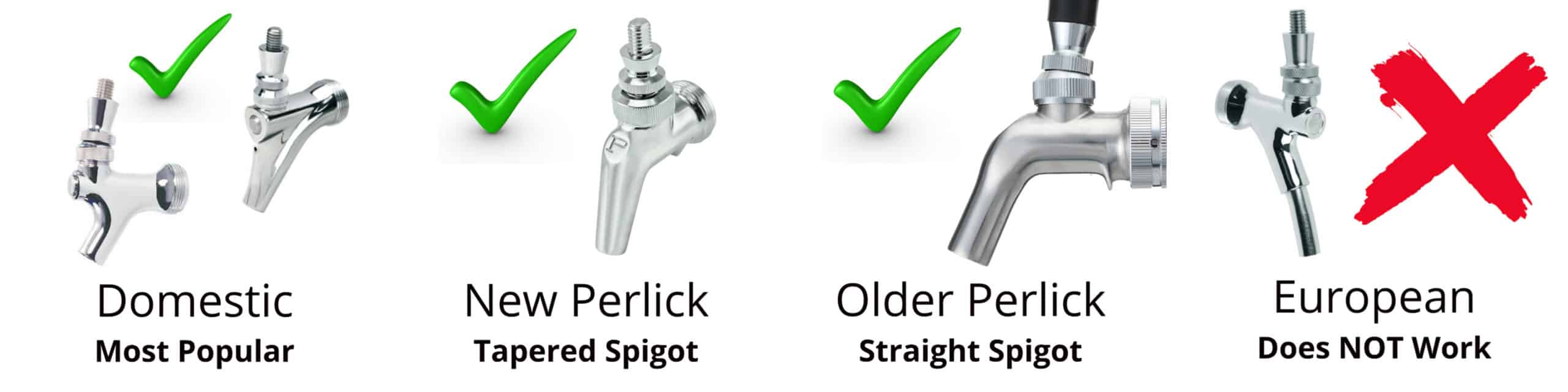 Beer Faucet Types